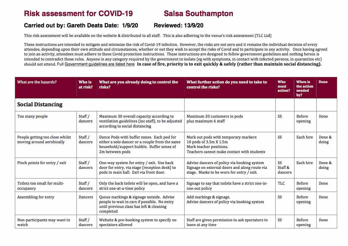 SS Covid-19 Risk Assessment 1 Sep 2020