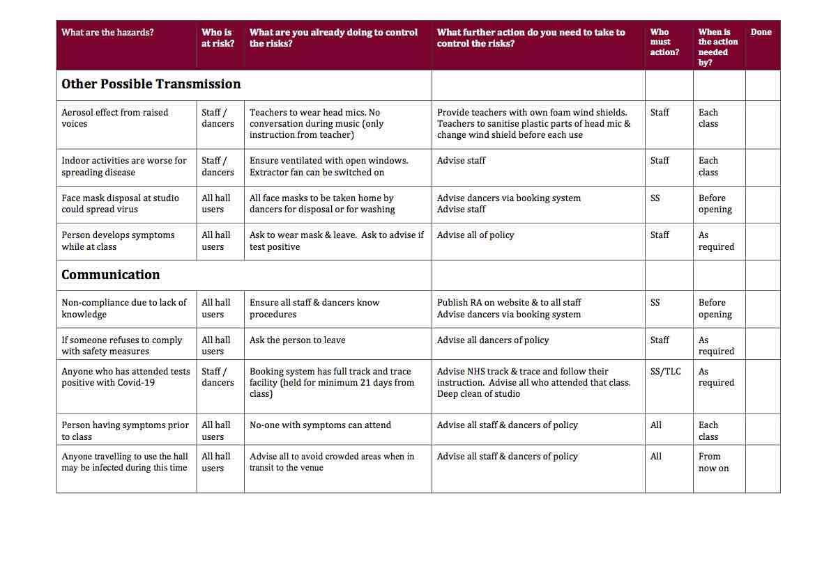 SS Covid-19 Risk Assessment p3 1 Sep 2020