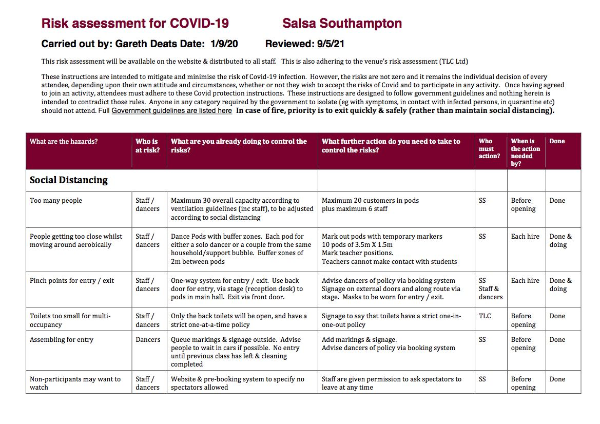 SS Covid-19 Risk Assessment 9 May 2021